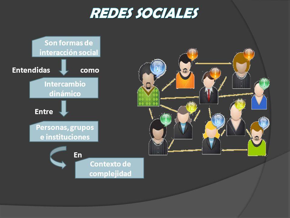 REDES SOCIALES Son formas de interacción social Entendidas como