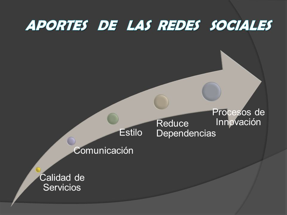 APORTES DE LAS REDES SOCIALES