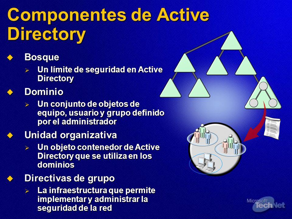 Componentes de Active Directory