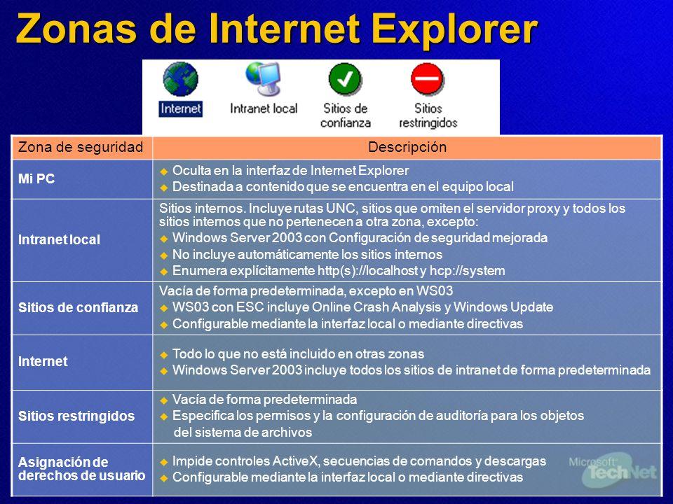 Zonas de Internet Explorer