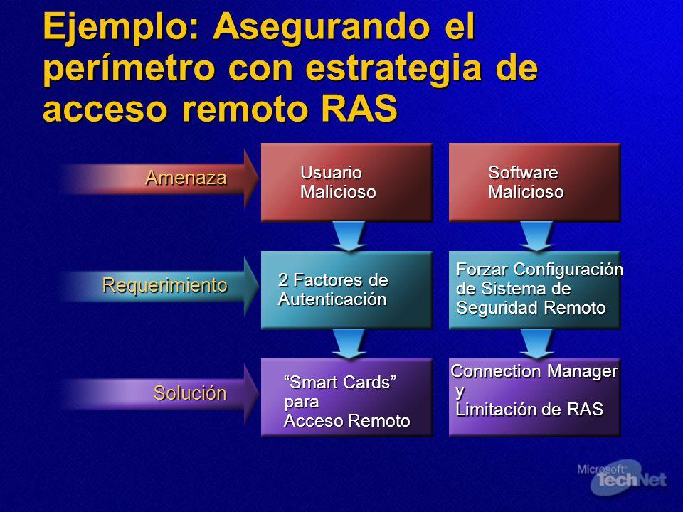 Ejemplo: Asegurando el perímetro con estrategia de acceso remoto RAS