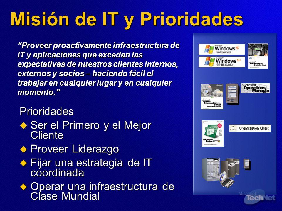 Misión de IT y Prioridades