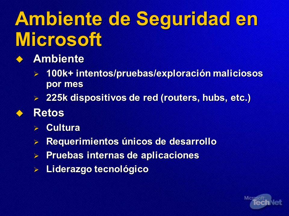 Ambiente de Seguridad en Microsoft