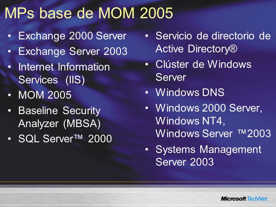 MPs base de MOM 2005 Exchange 2000 Server Exchange Server 2003