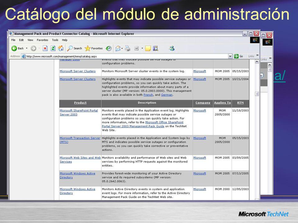 Catálogo del módulo de administración