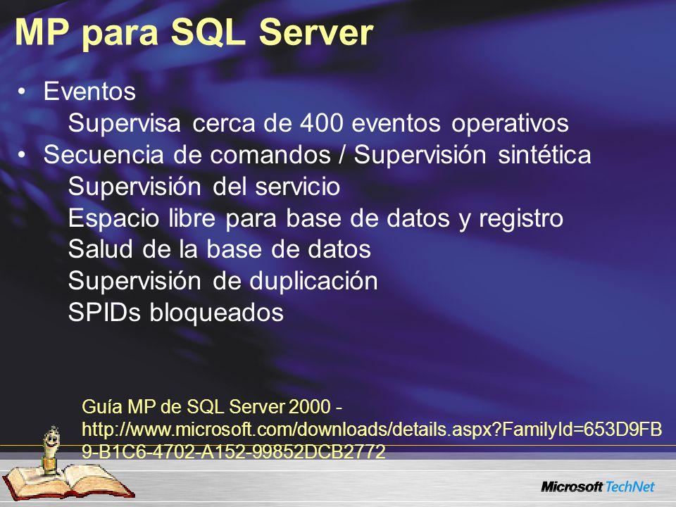 MP para SQL Server Eventos Supervisa cerca de 400 eventos operativos