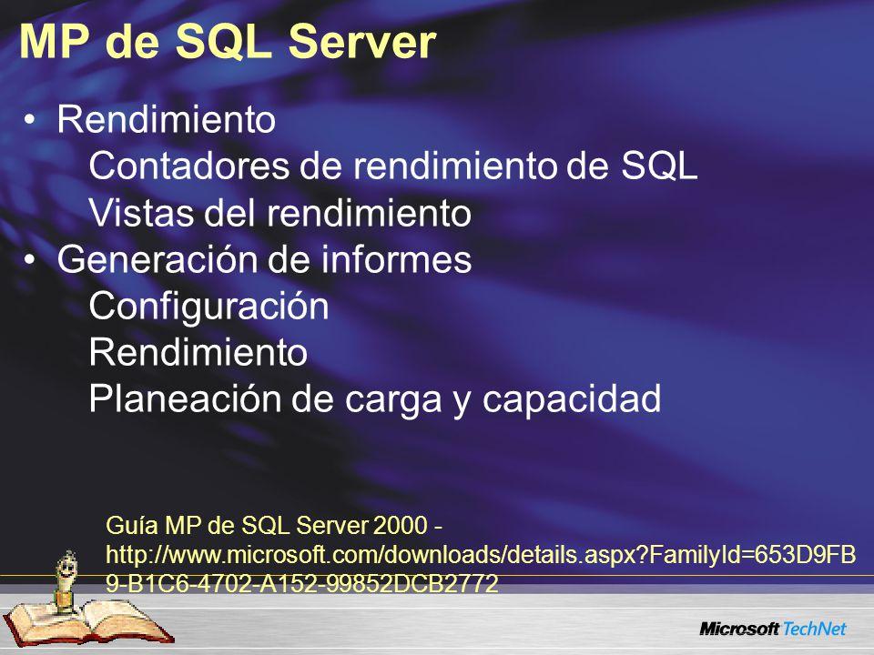 MP de SQL Server Rendimiento Contadores de rendimiento de SQL