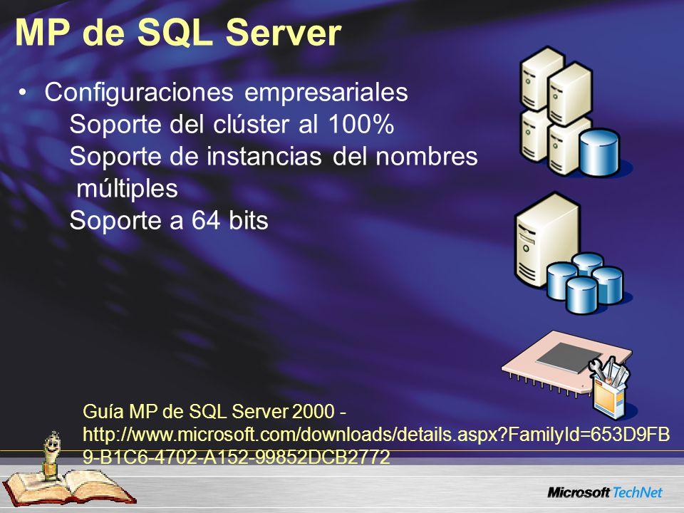 MP de SQL Server Configuraciones empresariales