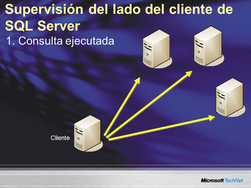 Supervisión del lado del cliente de SQL Server