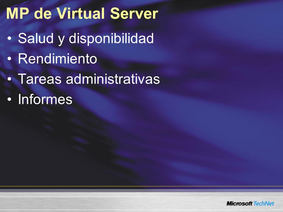 MP de Virtual Server Salud y disponibilidad Rendimiento