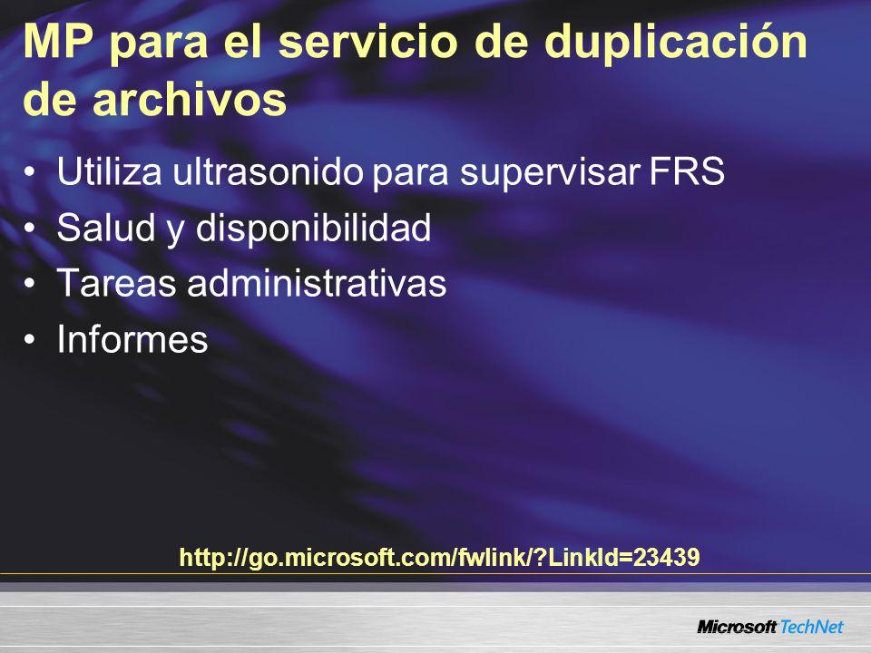 MP para el servicio de duplicación de archivos