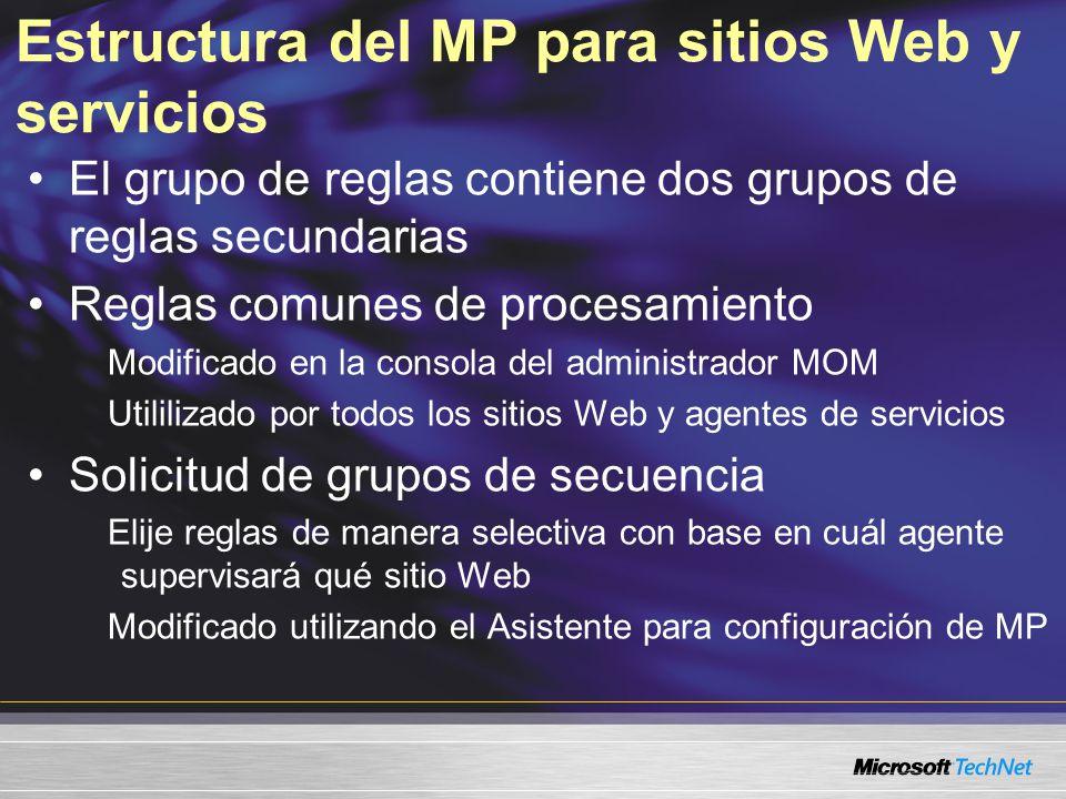 Estructura del MP para sitios Web y servicios