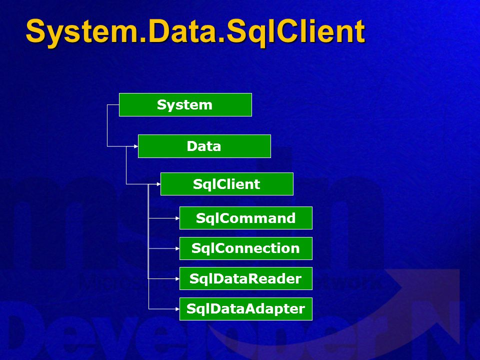 System.Data.SqlClient System Data SqlClient SqlCommand SqlConnection