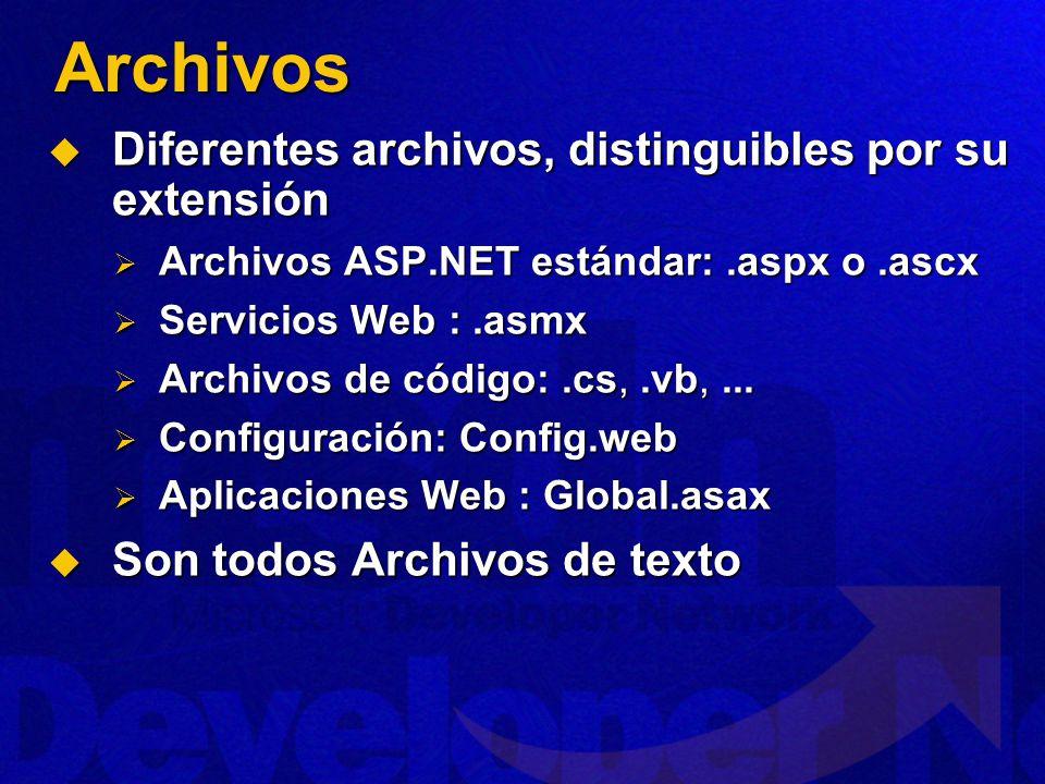 Archivos Diferentes archivos, distinguibles por su extensión
