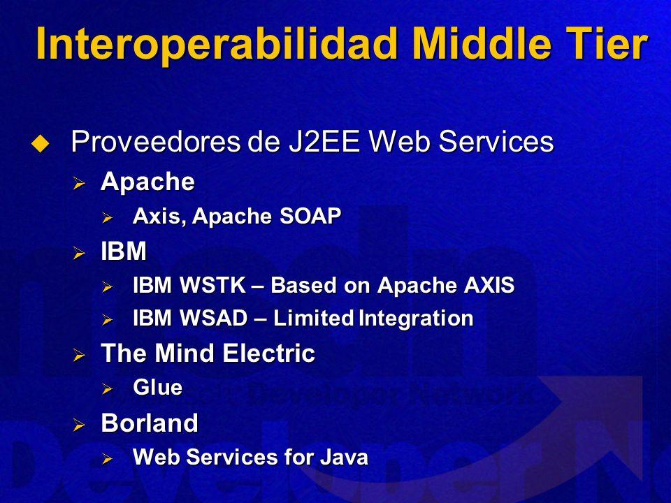 Interoperabilidad Middle Tier