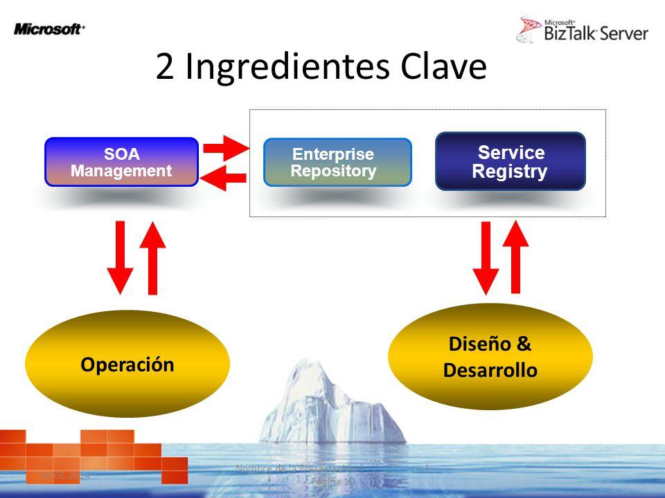 EnterpriseRepository