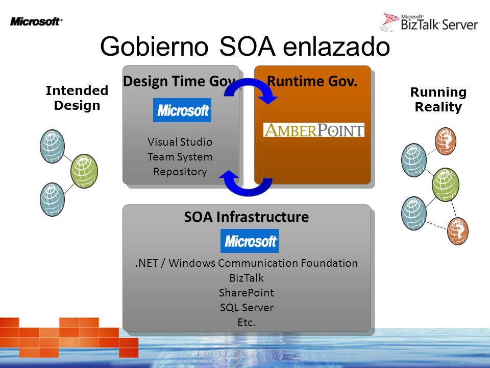 .NET / Windows Communication Foundation