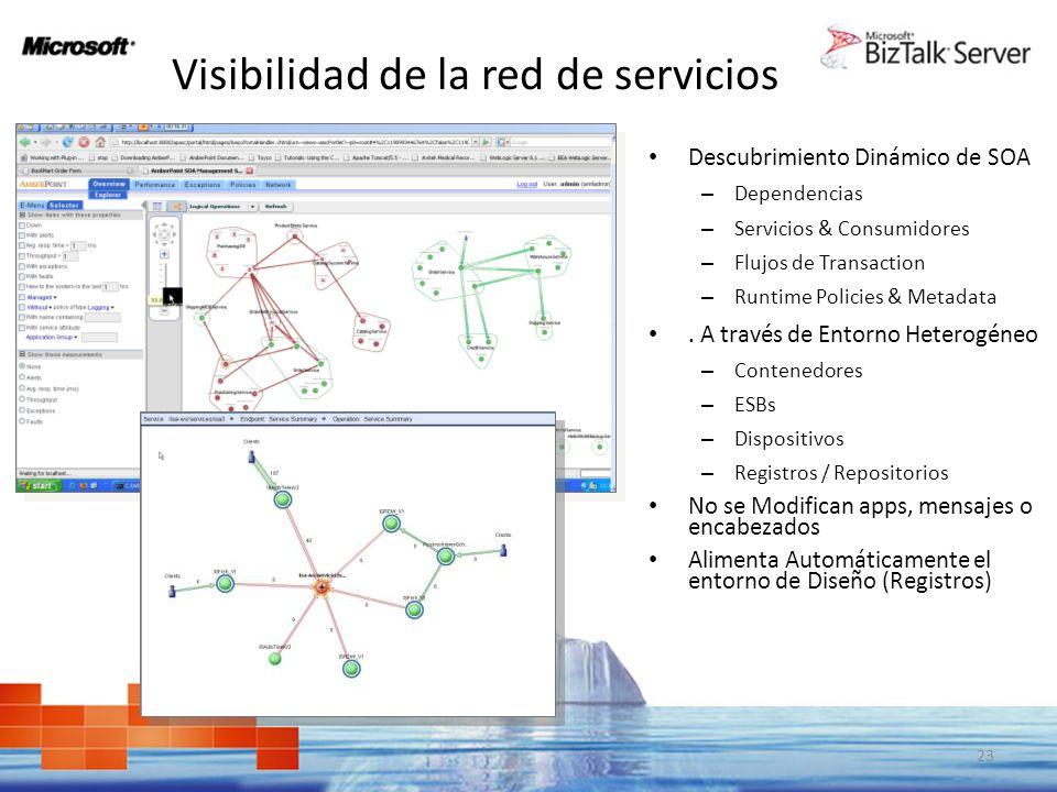 Visibilidad de la red de servicios Dependencias