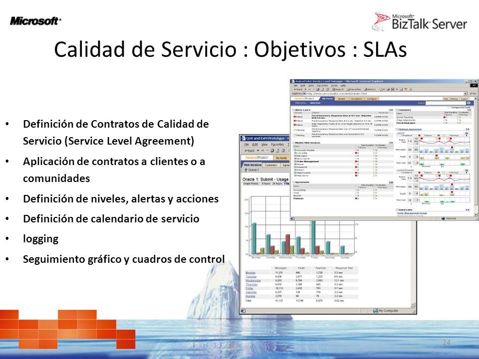 Calidad de Servicio : Objetivos : SLAs