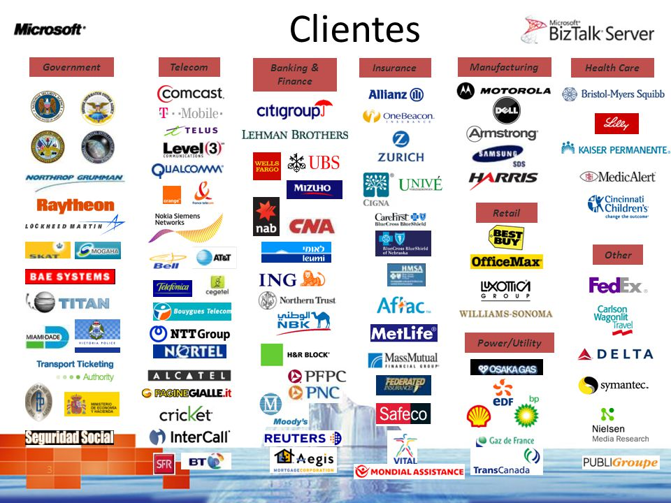 Clientes Government Telecom Banking & Finance Insurance Manufacturing