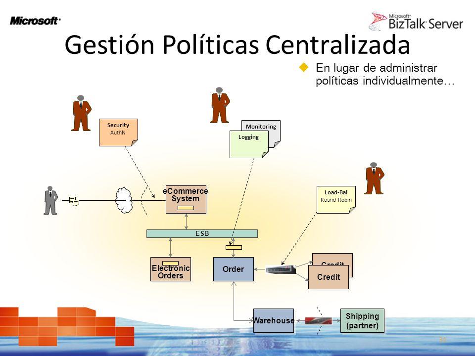 Gestión Políticas Centralizada