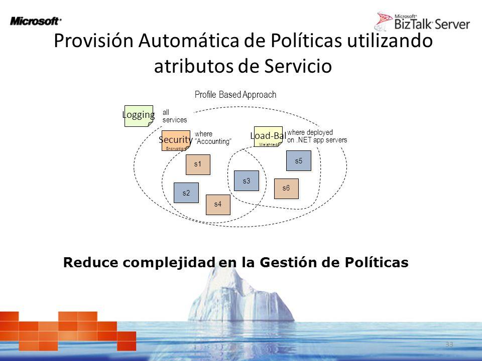 Provisión Automática de Políticas utilizando atributos de Servicio
