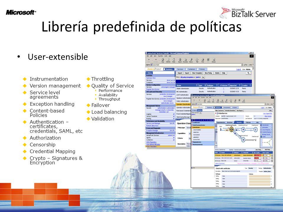 Librería predefinida de políticas