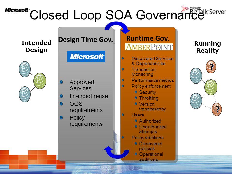 Closed Loop SOA Governance