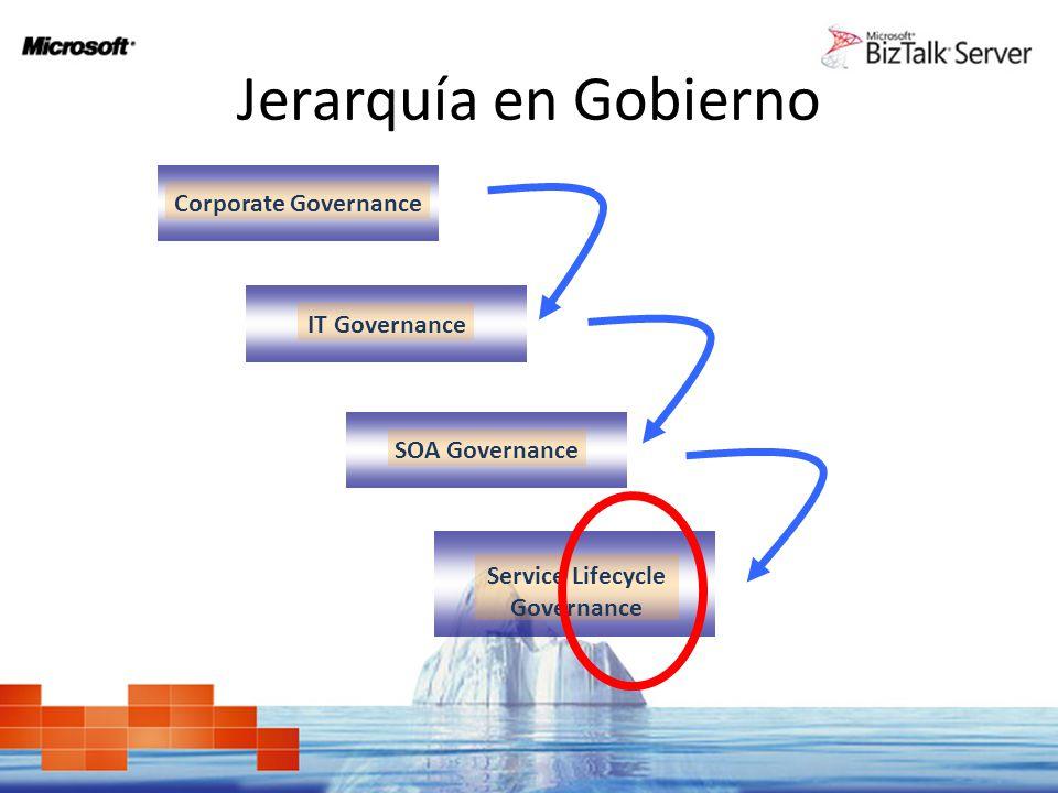 Jerarquía en Gobierno Corporate Governance IT Governance