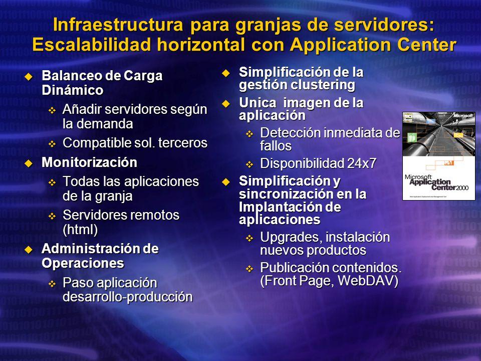 Infraestructura para granjas de servidores: Escalabilidad horizontal con Application Center
