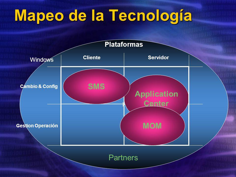 Mapeo de la Tecnología SMS Application Center MOM Partners Plataformas