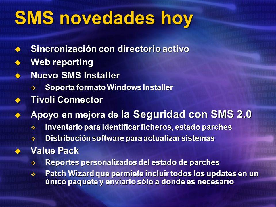 SMS novedades hoy Sincronización con directorio activo Web reporting