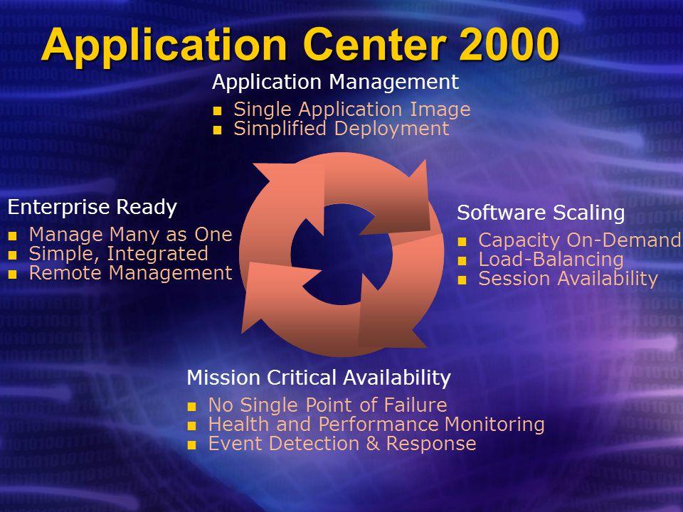 Application Center 2000 Application Management Enterprise Ready