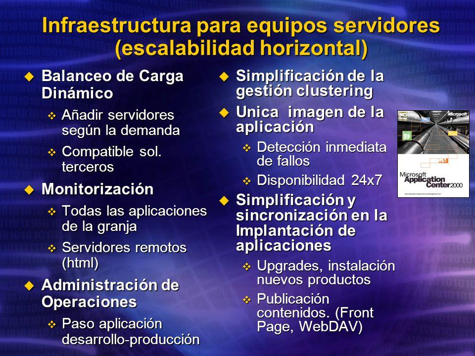 Infraestructura para equipos servidores (escalabilidad horizontal)