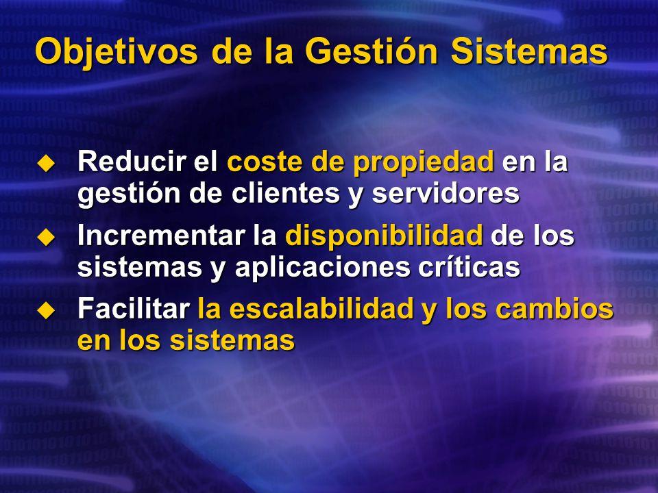 Objetivos de la Gestión Sistemas
