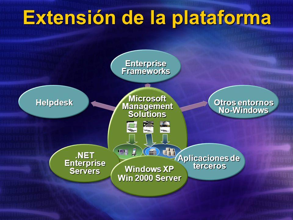 Enterprise Frameworks .NET Enterprise Servers
