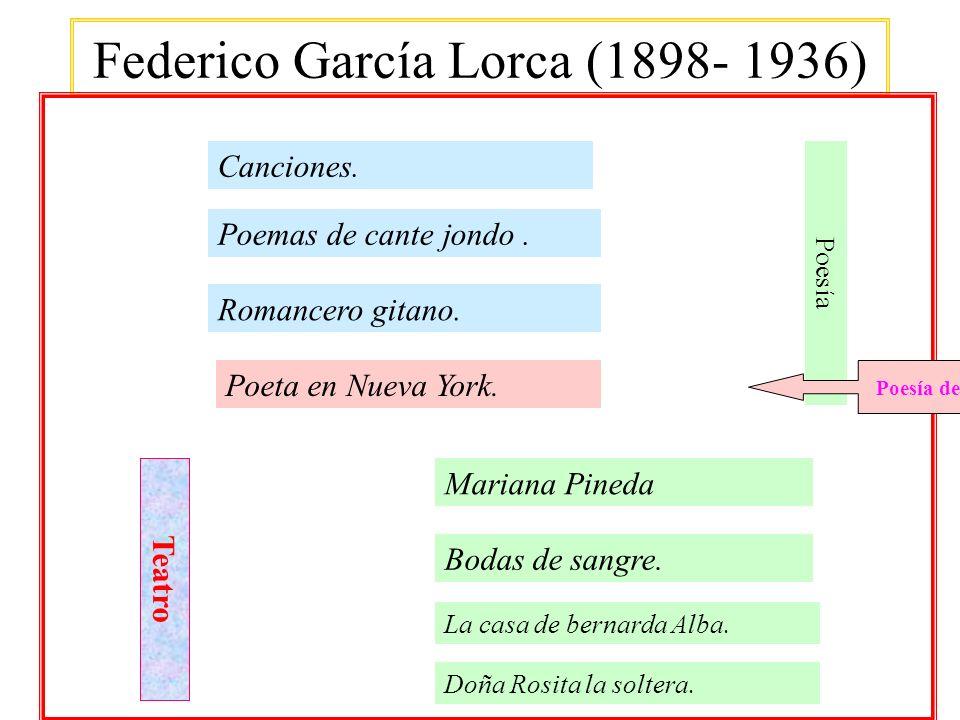 Federico García Lorca (1898- 1936)