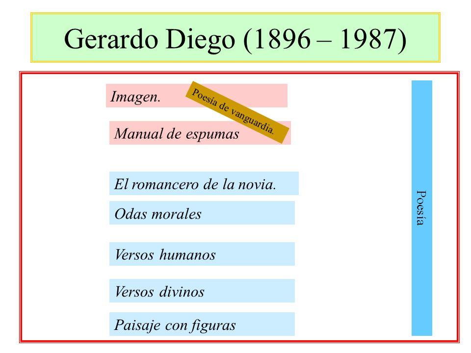 Gerardo Diego (1896 – 1987) Imagen. Manual de espumas