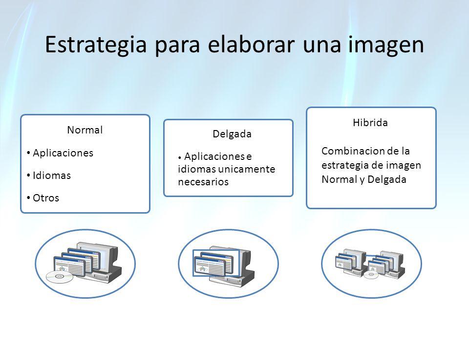 Estrategia para elaborar una imagen