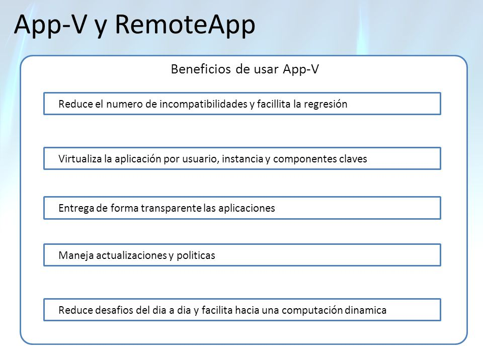 Beneficios de usar App-V