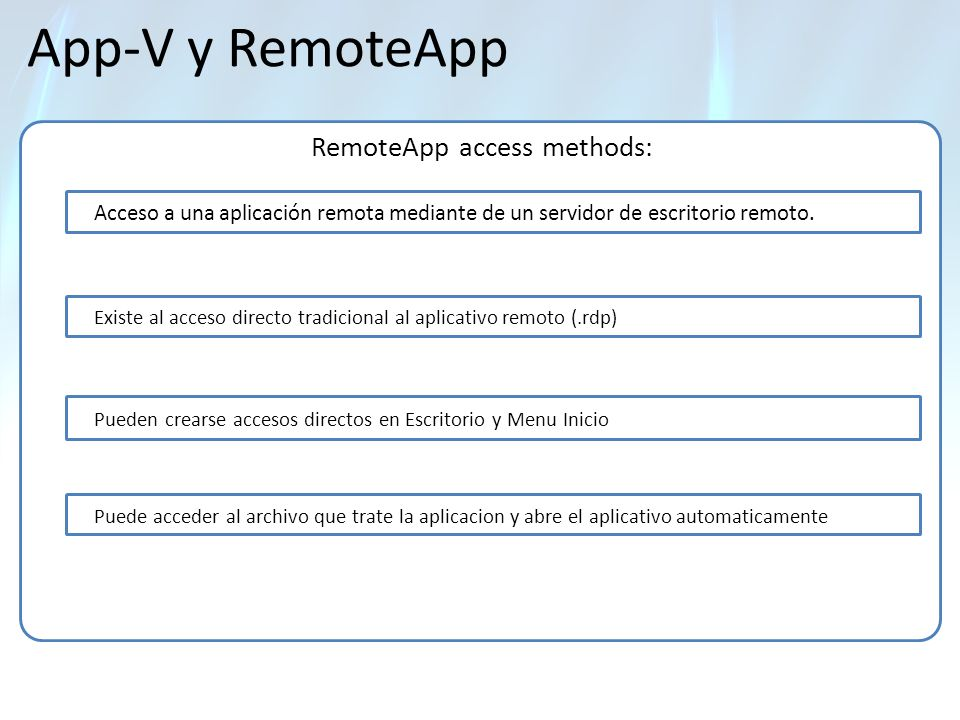 RemoteApp access methods: