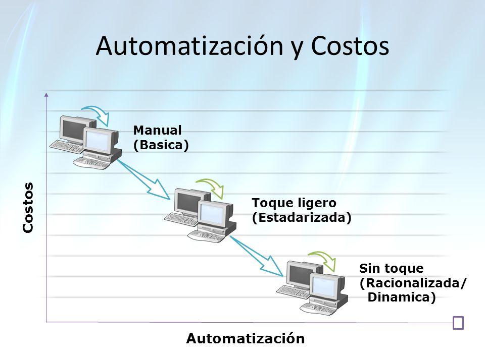 Automatización y Costos