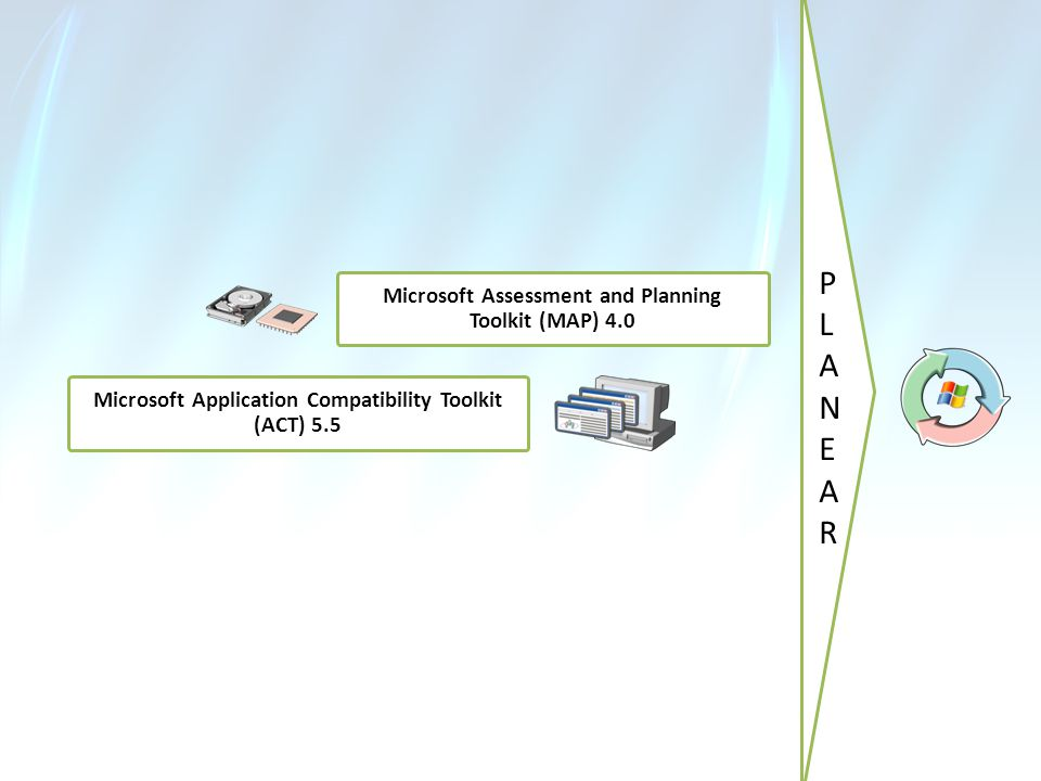 P L A N E R Microsoft Assessment and Planning Toolkit (MAP) 4.0