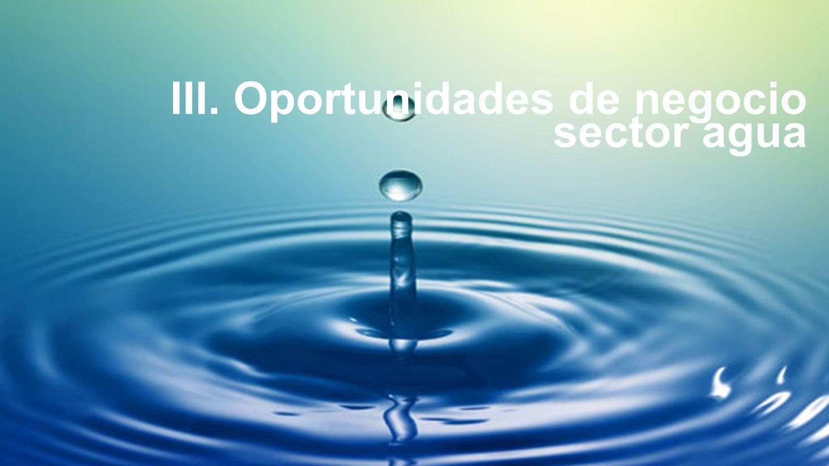 Oportunidades de negocio agua