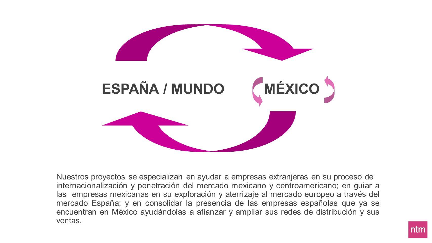 ESPAÑA / MUNDO MÉXICO Nuestros proyectos se especializan en ayudar a empresas extranjeras en su proceso de.
