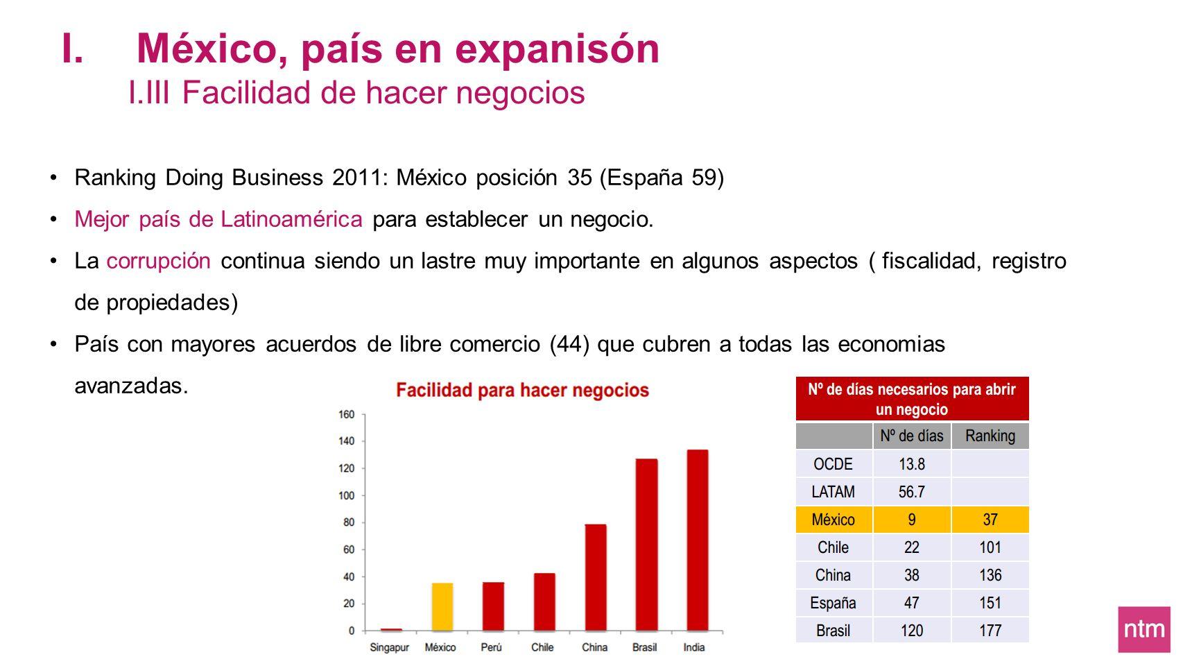 México, país en expanisón