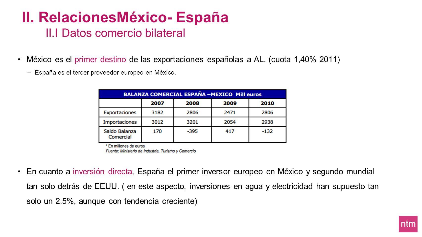 II. RelacionesMéxico- España
