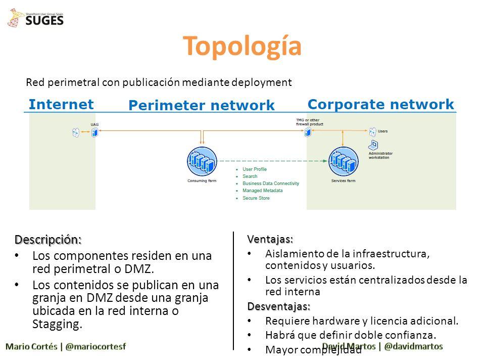 Topología Descripción: