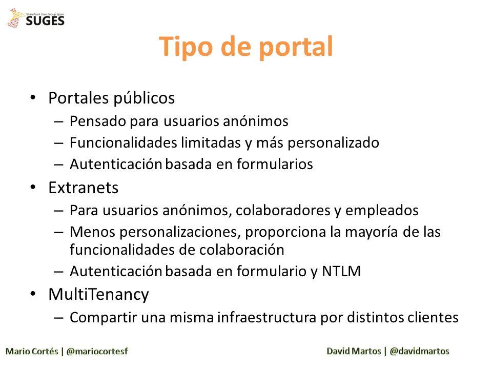 Tipo de portal Portales públicos Extranets MultiTenancy