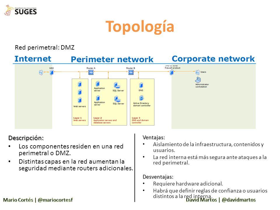 Topología Red perimetral: DMZ Descripción: